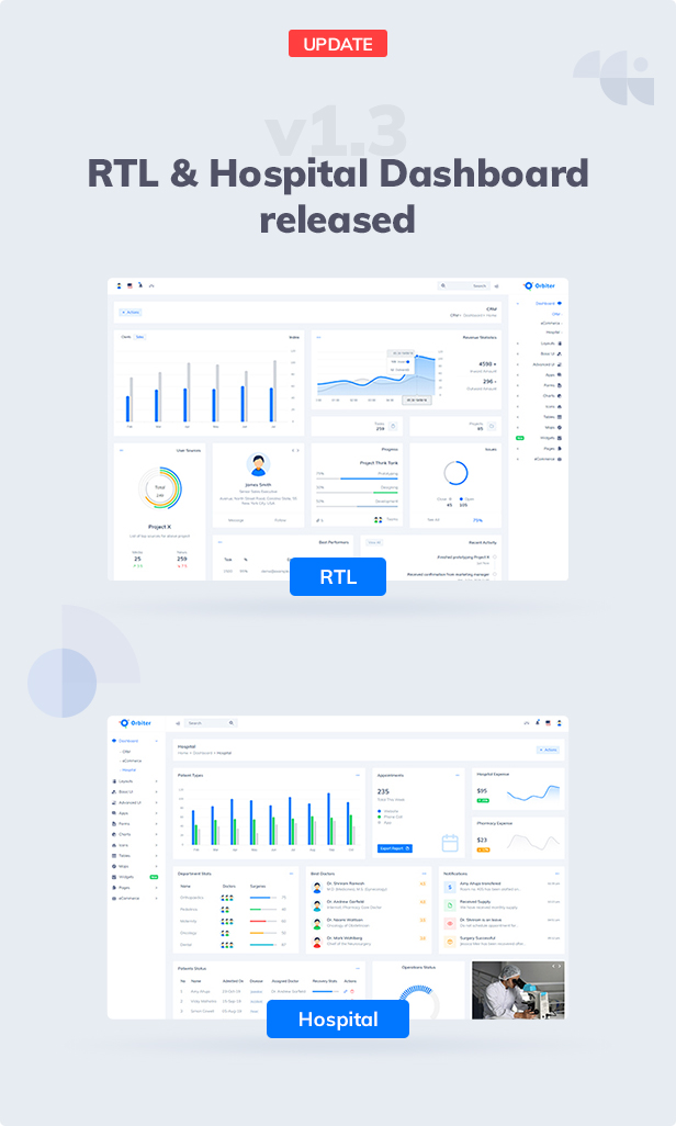orbitor-minimal clean bootstrap 4 admin dashboard & ui kit